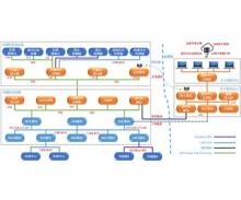 采煤机智能化技术 TDECS电控系统