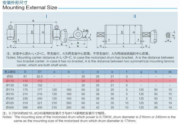 YD-110外形安装尺寸