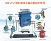 KHP254煤矿用带式输送机保护装置