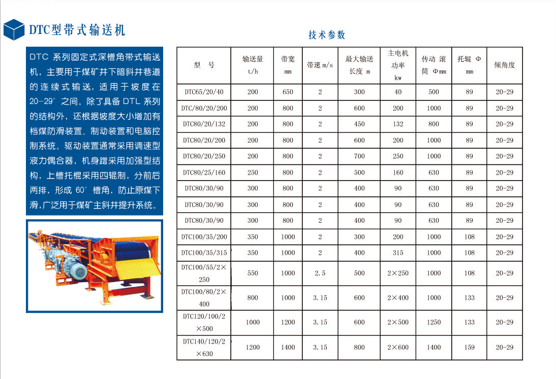 DTC型带式输送机技术参数.png