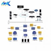KT190矿用广播通信系统