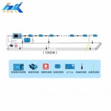 KTC158皮带集控系统