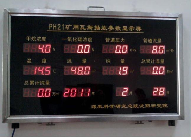 PH21矿用本安型LED显示屏