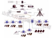 KT320矿用无线通信系统
