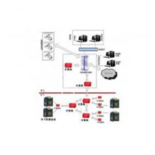 矿用通讯系统