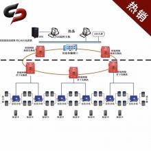 深圳 监狱人员定位管理系统解决方案