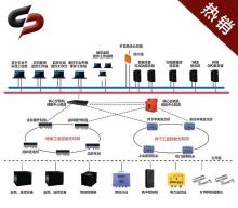桂林煤矿井下工业环网系统