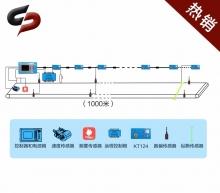 贵州黔南煤矿皮带集控系统 矿用皮带机视屏综合保护