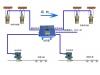 ZP127矿用 大巷双水幕降尘装置 自动洒水降尘装置 矿用喷雾设备