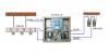 ZP127矿用 大巷风水联动降尘装置 矿用降尘装置 矿用喷雾装置