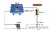 ZP127矿用 皮带机转载点降尘装置 皮带机降尘 皮带机喷雾