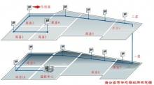 温室大棚物联网恒温恒湿环境监控系统/综合环境自动化控制系统