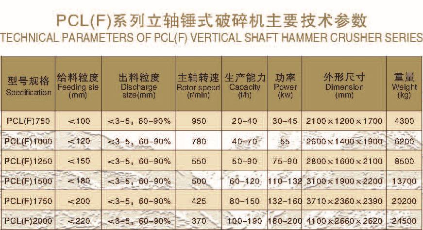 PCL(F)系列立轴锤式破碎机主要技术参数