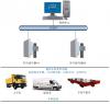 RFID车辆计数器,车辆技术系统,矿车统计,电脑联网管理,车牌识别