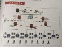KJ725矿用人员管理系统的工作原理及主要功能