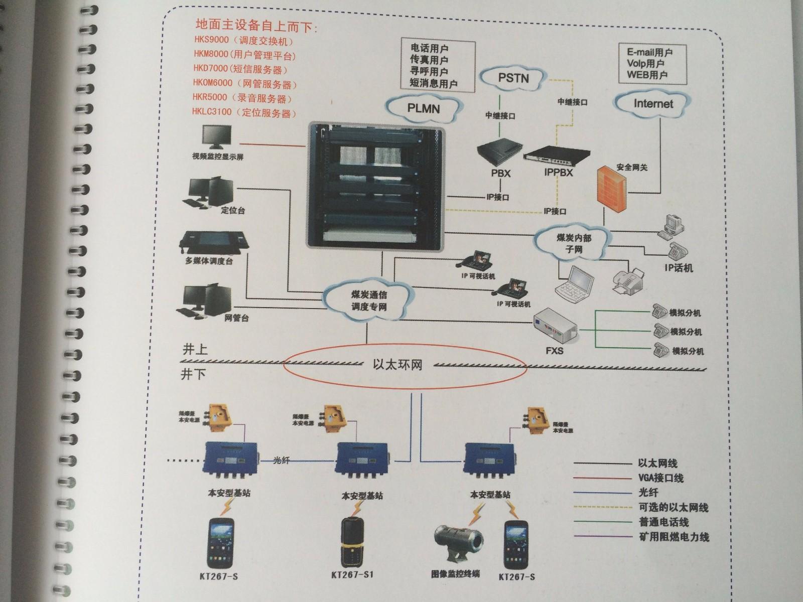 矿用无线通信系统