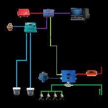 灭火控制装置